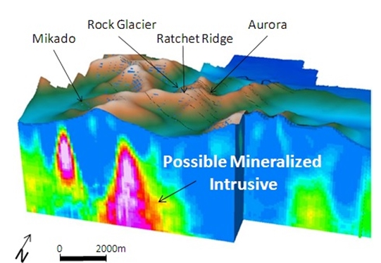 Figure A: 3D Inversion of magnetic data collected in 2014 by airborne methods reveals features at depth suggestive of an intrusive system of plutons and dikes, consistent with an IRGS source of Chandalar's lode-forming fluids. These indications of buried intrusions form excellent drill targets in efforts to identify the source of Chandalar mineralization.